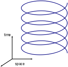 220px-060322_helix_svg.png
