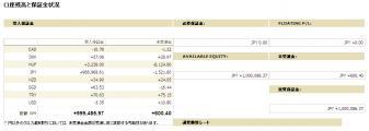 201211011_運用口座