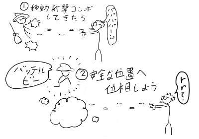 移動射撃1
