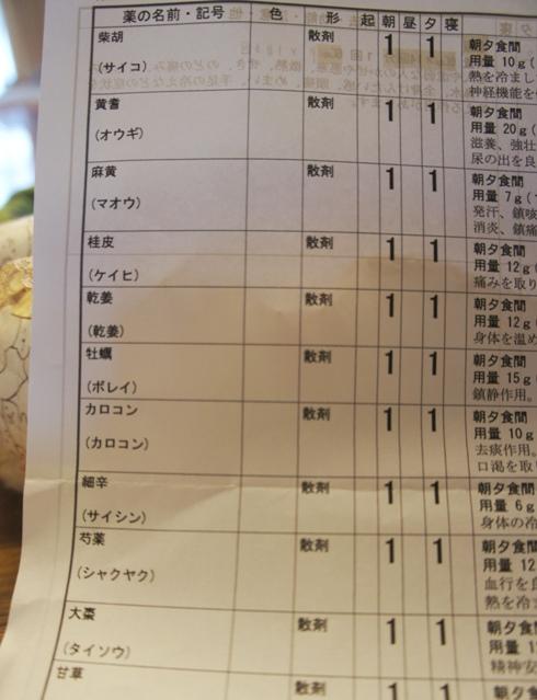 5)本煎ブレンド