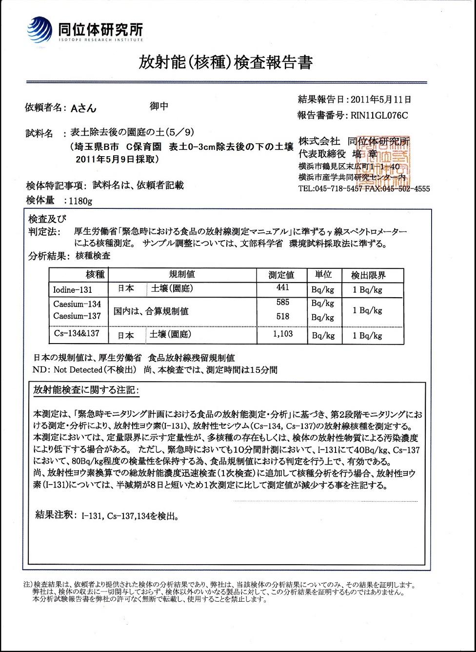 埼玉県B市 C保育園 表土 3cm除去後 ヨウ素131 441ベクレル毎kg セシウム合計1103 20110509