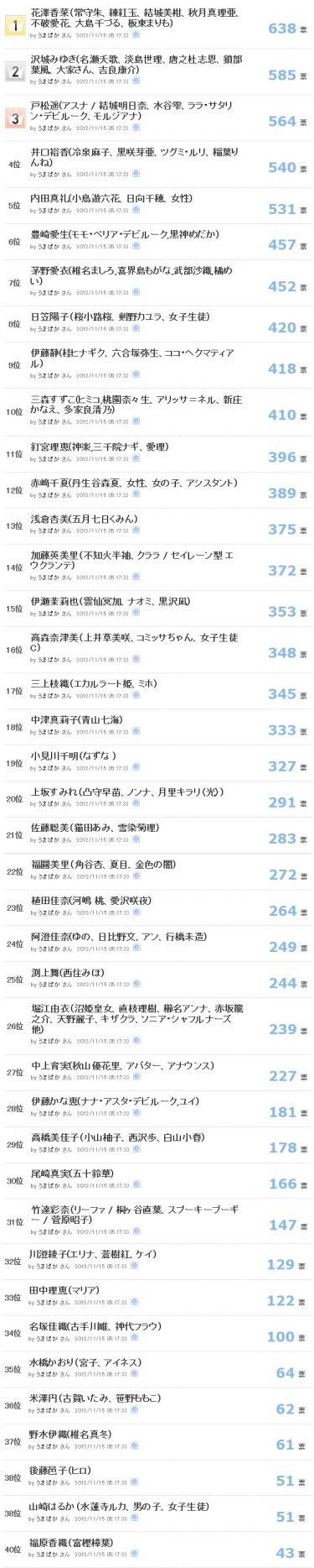 20121126063009e49_convert_20121126233746.jpg