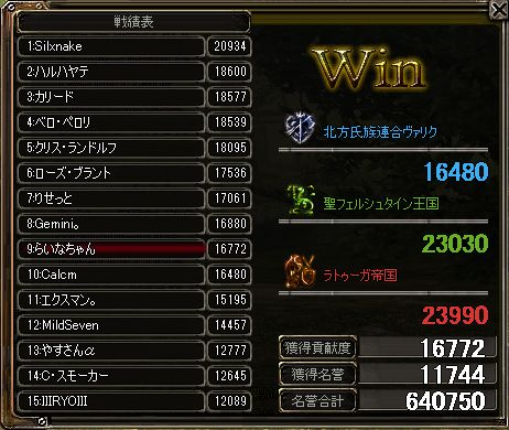 120422_rank