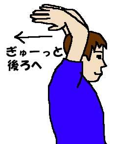 ゲッタマン体操・肩甲骨ダイエット