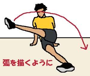 横手式トレーニング