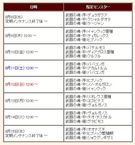 優先依頼8・8~
