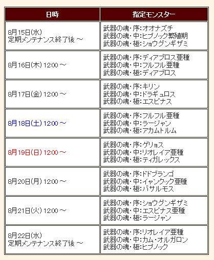 優先依頼8・15~