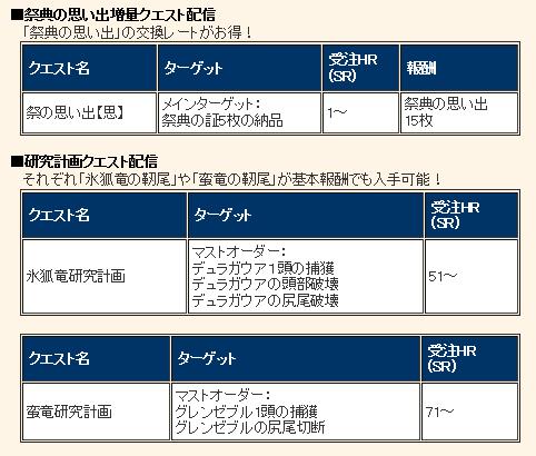 54勝ちネコ褒賞2