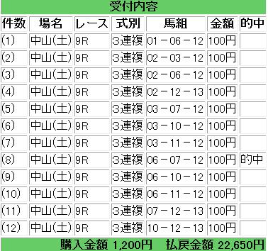 万24-48本目