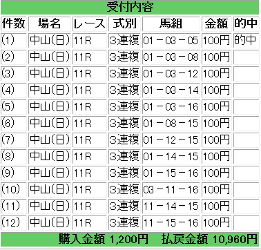 万24-51本目