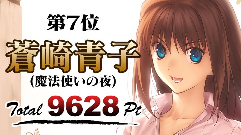 TYPE-MOON10周年記念オールキャラクター人気投票