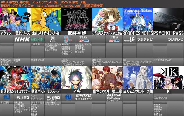 2012年秋アニメ一覧