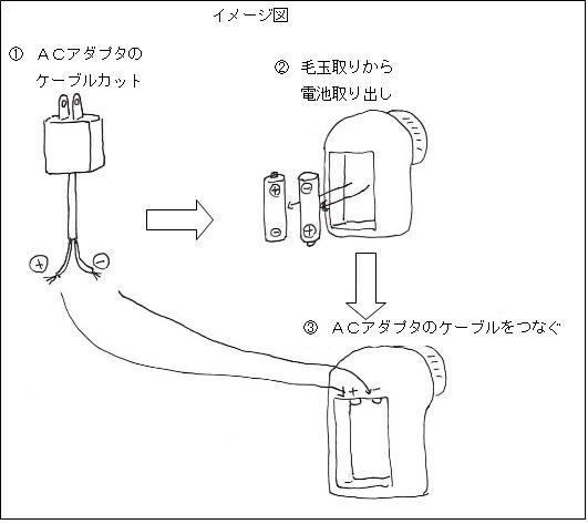 20121110-毛玉取り改造