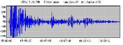 artificial_earthquake