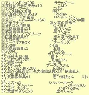 List of Gift