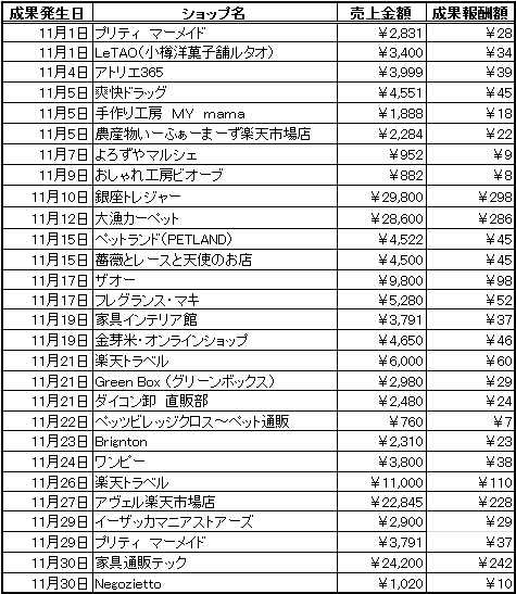 楽天2014.1