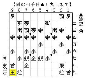 2012.09.05第60期王座戦第2局▲渡辺△羽生-1