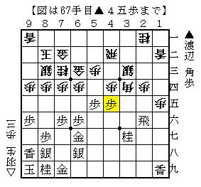 第60期王座戦第2局▲渡辺△羽生-2