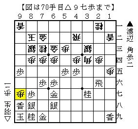 第60期王座戦第2局▲渡辺△羽生-3