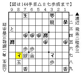 第60期王座戦第2局▲渡辺△羽生-6