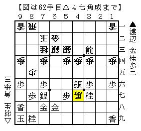 2008.10.18第21期竜王戦第1局▲渡辺△羽生