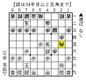 2011.09.06第70期A級順位戦3回戦▲渡辺△羽生-1