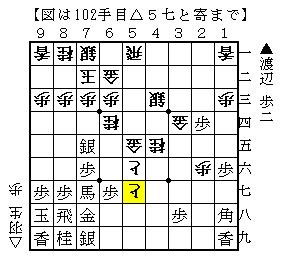 2011.09.06第70期A級順位戦3回戦▲渡辺△羽生-2