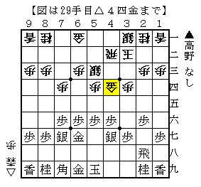将棋プロアマ角落ち十番勝負
