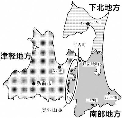 津軽と南部