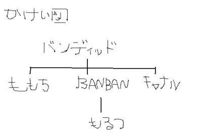螳カ邉サ蝗ウ_convert_20120615231827