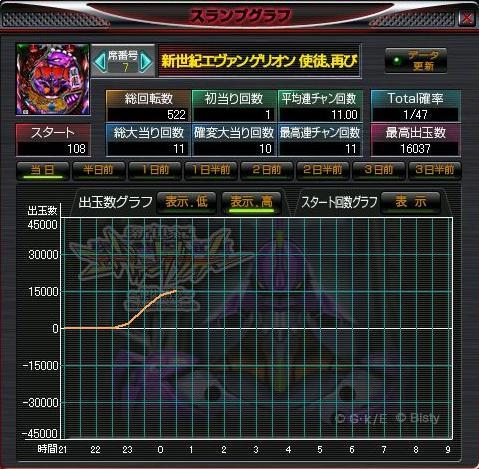 11.29更新ななぱち2