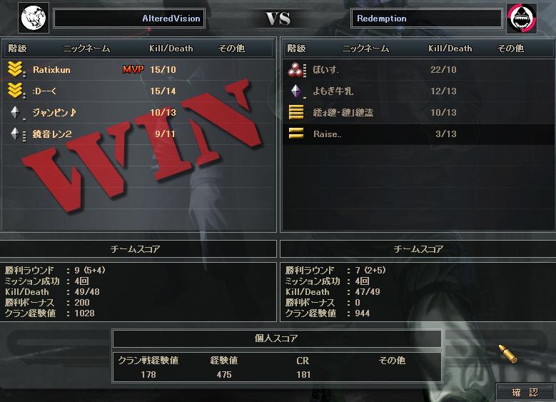 12.5更新cw2