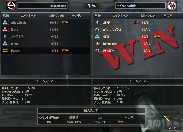 12.5更新cw4