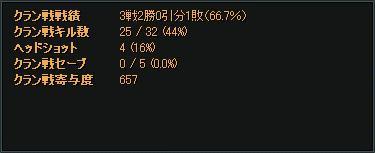 12.27更新戦績