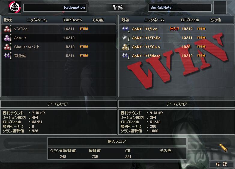 2.12.更新cw1