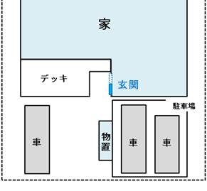 玄関位置1