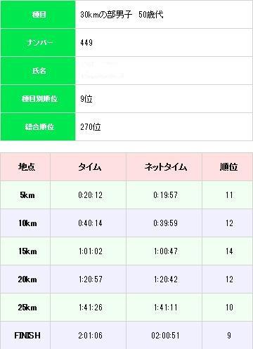 20130217_青梅速報