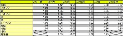ScreenShot2011_0909_005700871 - コピー (2)