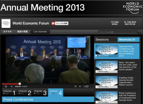 世界的な問題を考えようというダボス会議の年表がありました