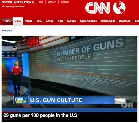 人口100人あたり89の銃が存在するアメリカ