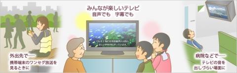 今どき、NHKの字幕がすごい