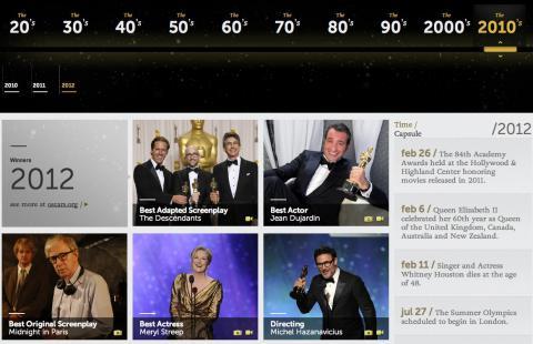 過去のオスカーがわかるアカデミー賞の新しい年表
