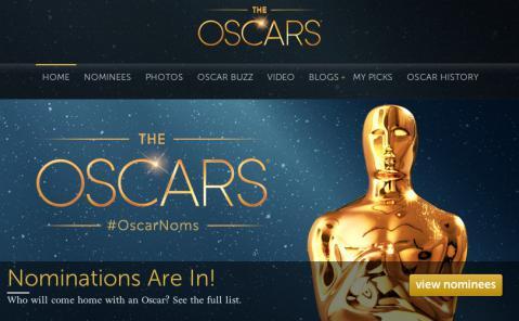 今年も個人的なアカデミー賞予想をしてみました