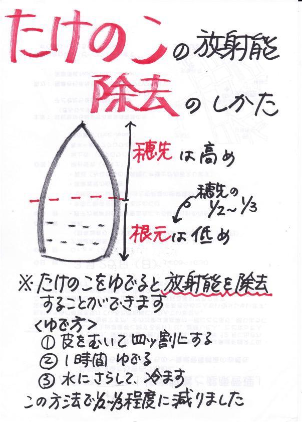 takenoko201205