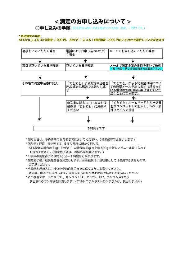 moushikomi0203