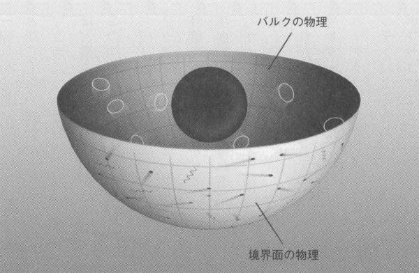 画像データzu2005