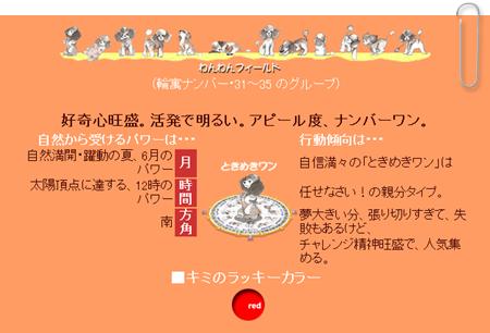 20130313 5りく診断