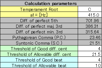 calc_parameters.png