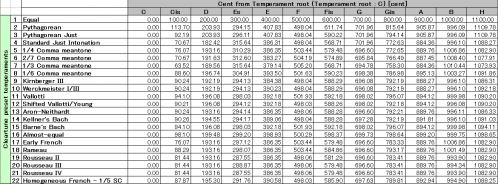 cent_table_20121007175247.png