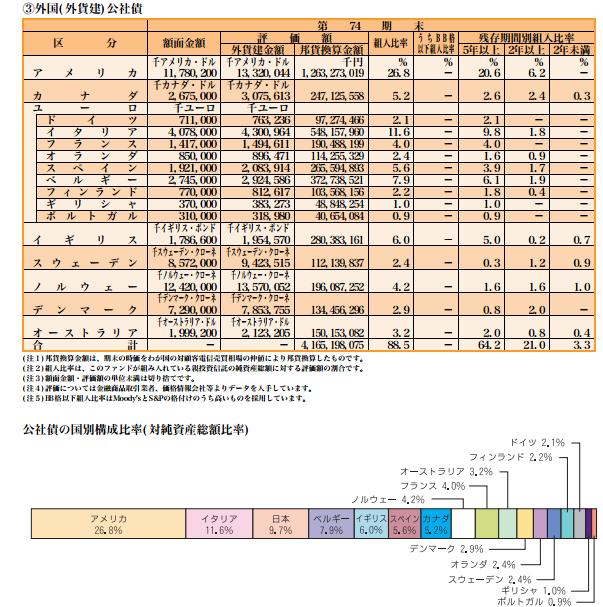 2009運用報告書